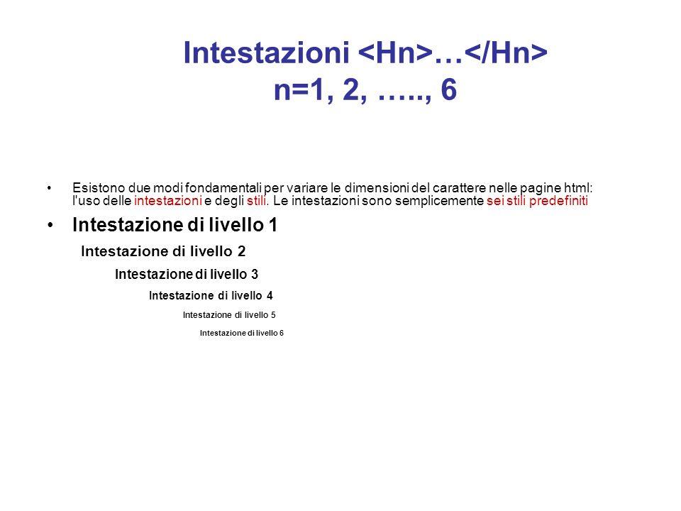 Un semplice esempio Questo e` il mio primo documento HTML!!!