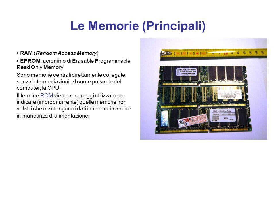 Le Memorie La memoria e' quella parte del computer dove sono contenute tutte le informazioni da elaborare ed i risultati derivanti da queste o le istr
