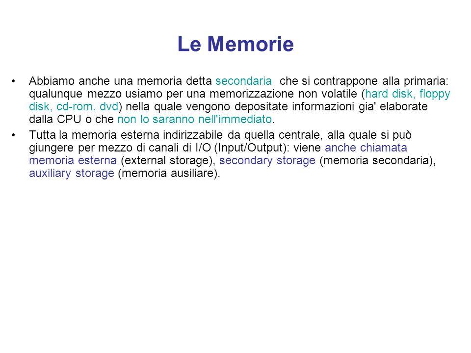Le Memorie (Principali) RAM (Random Access Memory) EPROM, acronimo di Erasable Programmable Read Only Memory Sono memorie centrali direttamente colleg