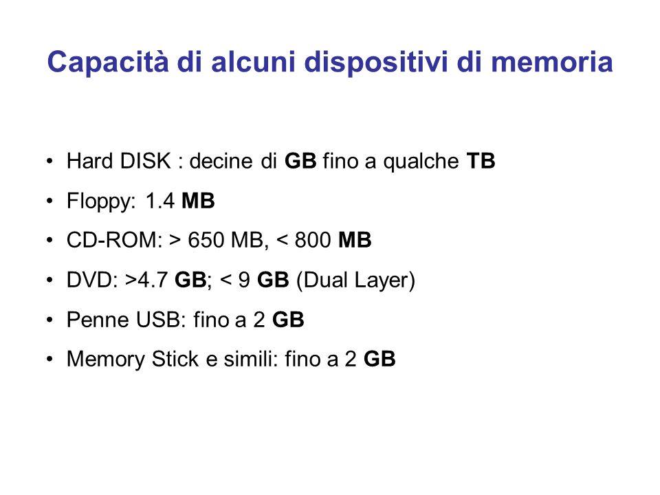 Unità di misura della memoria Bit (unita' di codifica elementare: 0/1, v/f) Byte (2^3 bits) KB (KiloByte: 2^10 bytes, pari a circa 1000 byte) MB (Mega