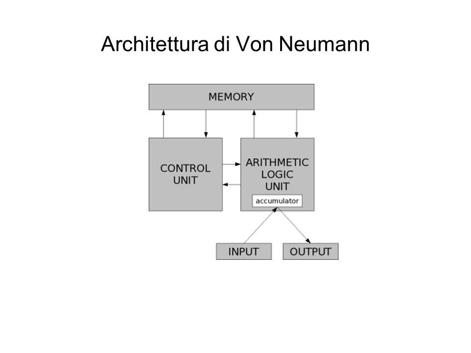 Architettura di Von Neumann Bisogna comunque precisare che questa è una schematizzazione molto sintetica, sebbene molto potente: basti pensare che il