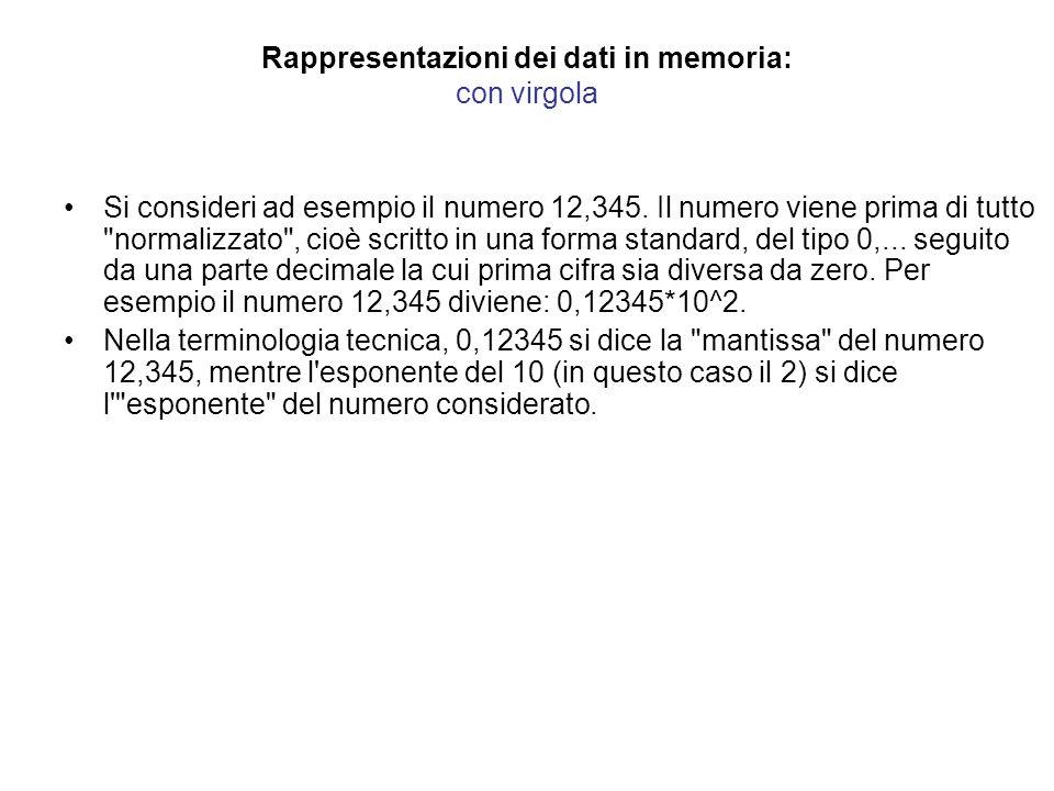 Rappresentazioni dei dati in memoria : gli interi Un unico byte è una quantità troppo piccola per rappresentare un numero intero. La rappresentazione