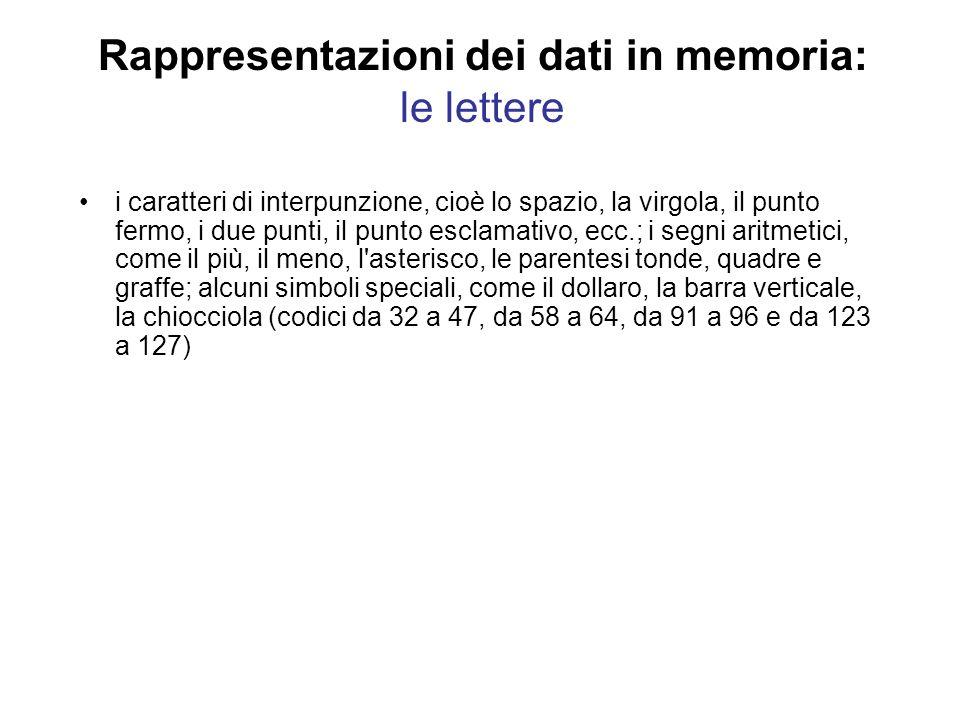 Rappresentazioni dei dati in memoria: le lettere Un testo letterale è una sequenza di