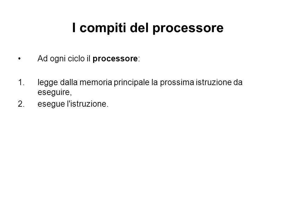 Programmi L'elaborazione delle informazioni da parte del processore avviene secondo sequenze di istruzioni che ne regolano il comportamento, dette pro