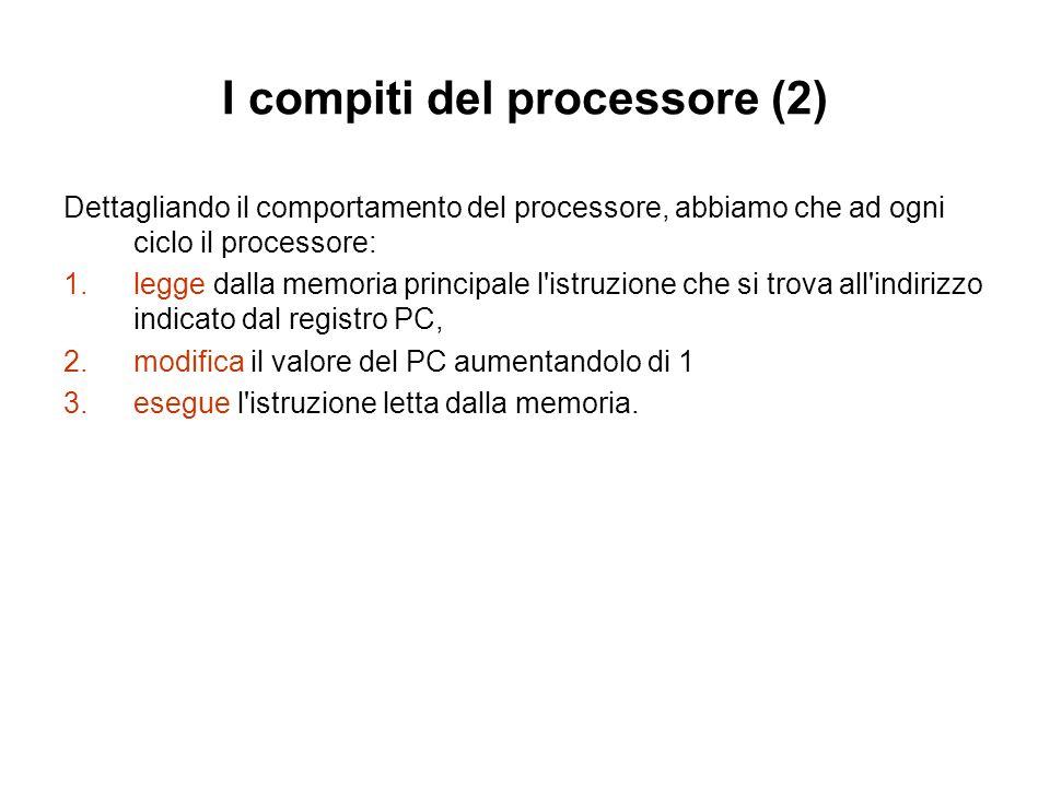 Il registro Program Counter Contiene l'indirizzo della cella di memoria in cui si trova la prossima istruzione da eseguire. Dimensioni del registro: P