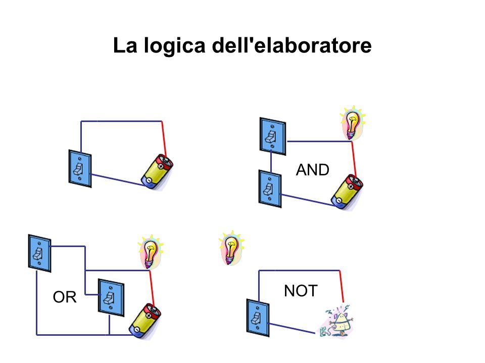 La logica dell'elaboratore Seguendo le indicazioni date nella definizione, è possibile associare un preciso valore di verità alle proposizioni compost