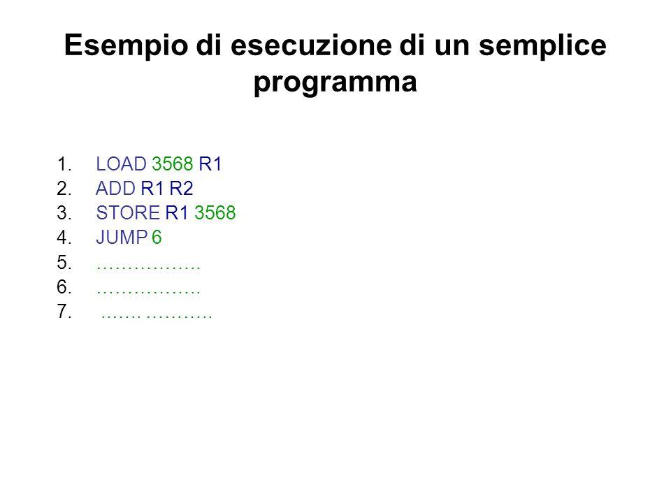 Istruzioni di salto Finora abbiamo detto che le istruzioni di un programma devono essere eseguite in sequenza. Ma la semplice sequenzializzazione dell