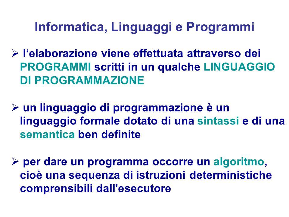 Informatica, Linguaggi e Programmi L'etimologia italiana di informatica proviene dai termini informazione e automatica, e sicuramente Philippe Dreyfus