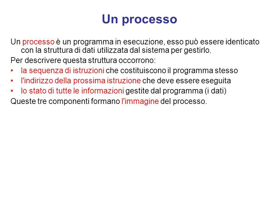 I processi Ogni programma che viene eseguito e un processo (detto anche JOB). Anche un sistema non multi-tasking deve eseguire piu programmi contempor
