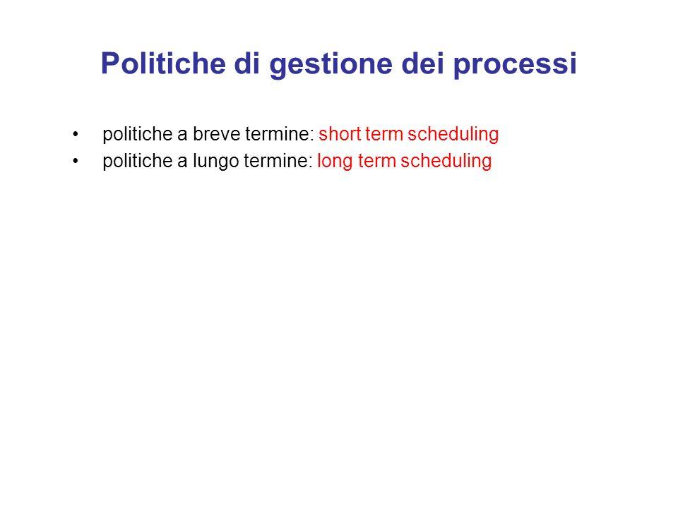Politiche a lungo termine e politiche a breve termine Quanti processi si possono tenere