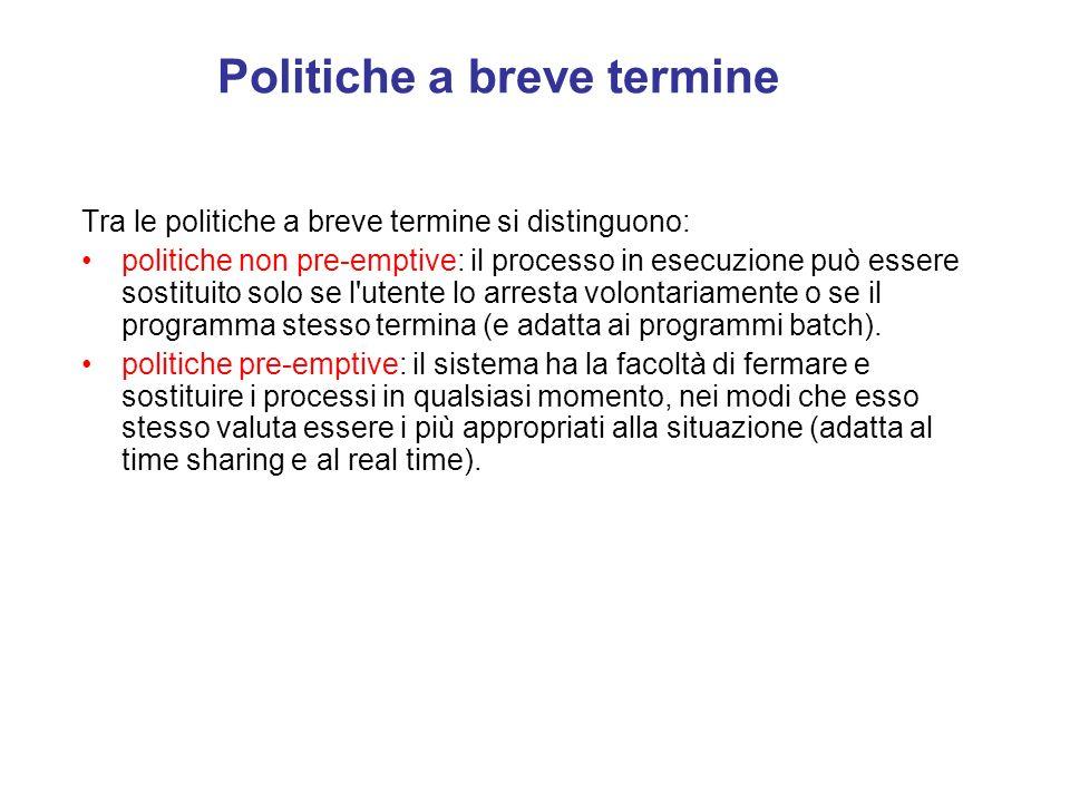 Politiche di gestione dei processi politiche a breve termine: short term scheduling politiche a lungo termine: long term scheduling