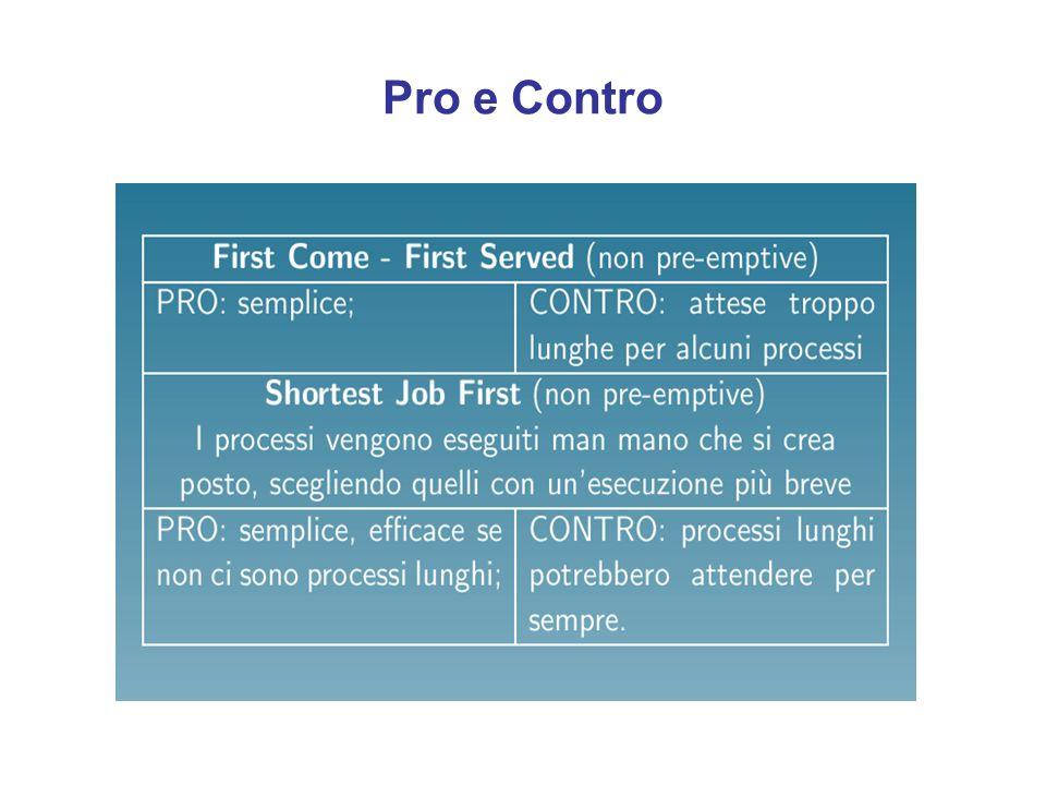 Esempio Una politica non pre-emptive derivata dalla gestione delle code: First Come - First Served detta anche First In - First Out: i processi vengon