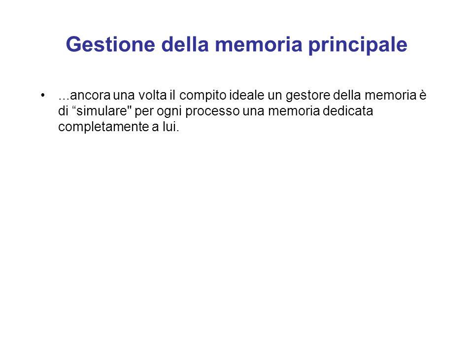 Gestione della memoria principale Ogni processo usa memoria. Inoltre quando si mette un processo in attesa
