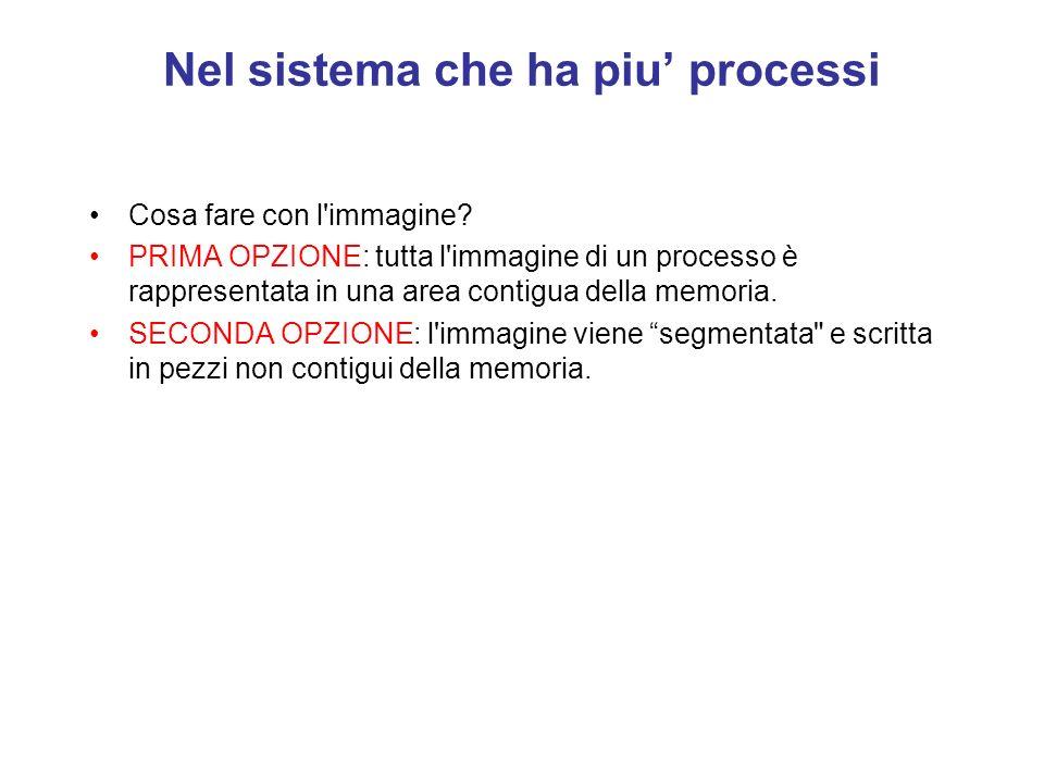 Sistema monoprogrammato Due sono i task in esecuzione: il programma del sistema operativo e il processo avviato dall'utente. Sistema Operativo Process