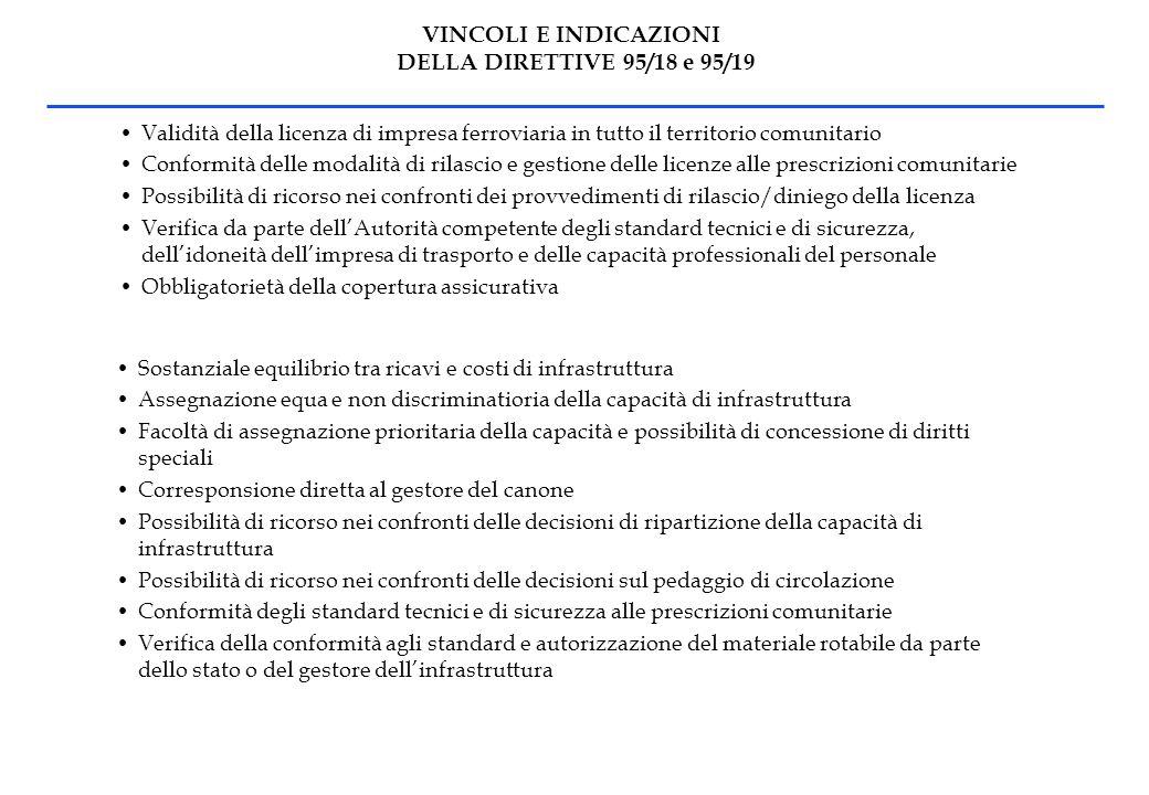 VINCOLI E INDICAZIONI DELLA DIRETTIVE 95/18 e 95/19 Validità della licenza di impresa ferroviaria in tutto il territorio comunitario Conformità delle