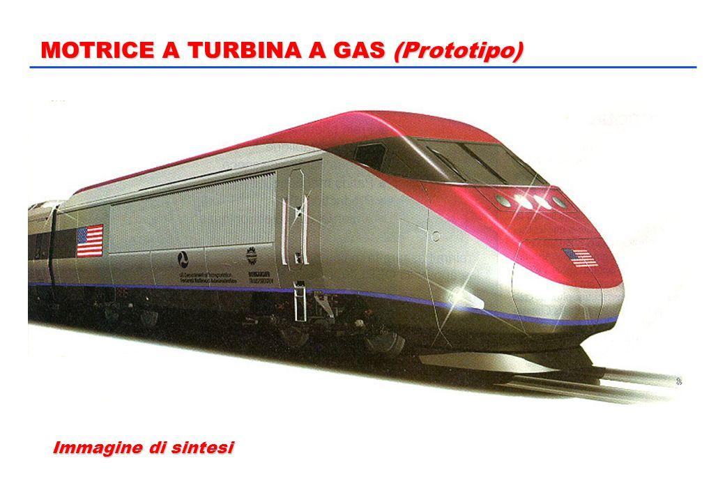 MOTRICE A TURBINA A GAS (Prototipo) Immagine di sintesi