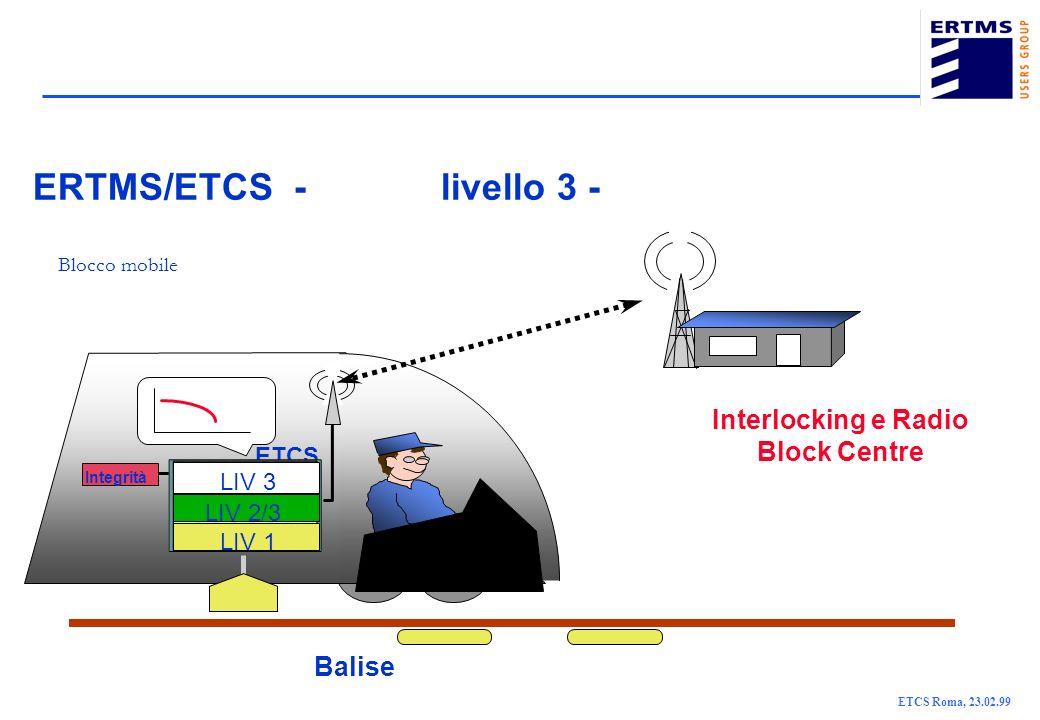 Blocco mobile Interlocking e Radio Block Centre Balise ETCS LIV 1 LIV 2/3 LIV 3 Integrità ERTMS/ETCS - livello 3 - ETCS Roma, 23.02.99