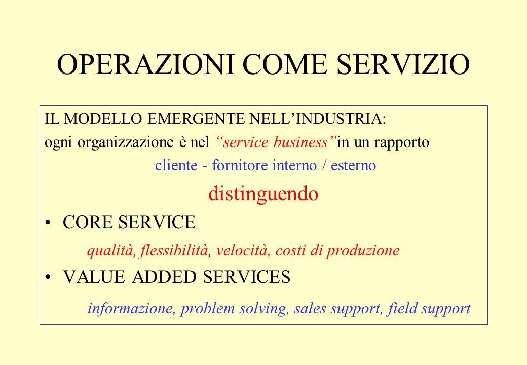 OPERAZIONI COME SERVIZIO IL MODELLO EMERGENTE NELLINDUSTRIA: ogni organizzazione è nel service businessin un rapporto cliente - fornitore interno / es
