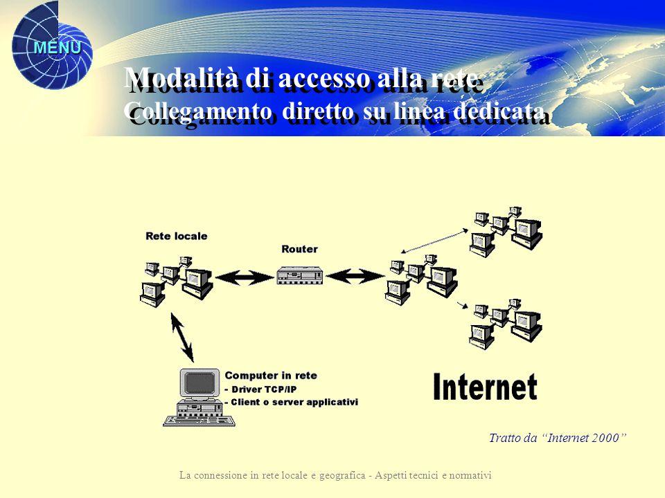 MENU La connessione in rete locale e geografica - Aspetti tecnici e normativi Modalità di accesso alla rete Linea dedicata Modalità di accesso alla rete Linea dedicata Una linea dedicata è un circuito dedicato in permanenza alla comunicazione tra due sistemi informatici.