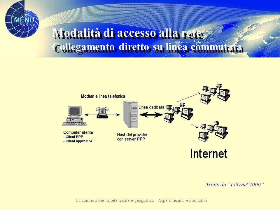 MENU La connessione in rete locale e geografica - Aspetti tecnici e normativi Modalità di accesso alla rete Linea commutata (switched line) Modalità di accesso alla rete Linea commutata (switched line) Si tratta di un circuito per la trasmissione di segnali non permanente, ma creato sul momento.