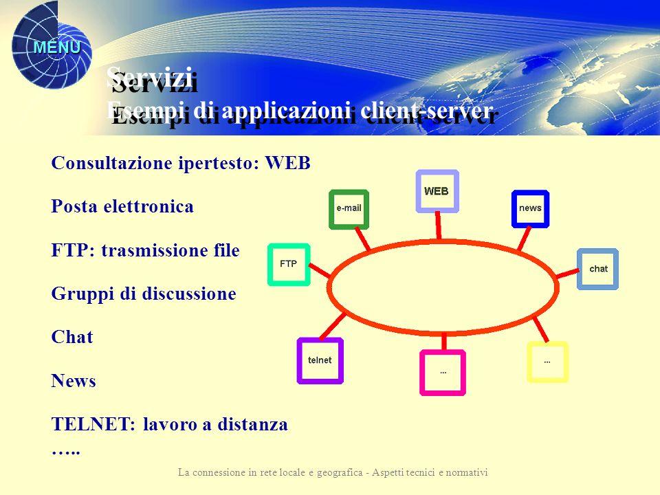 MENU La connessione in rete locale e geografica - Aspetti tecnici e normativi Servizi Applicazioni client-server Servizi Applicazioni client-server Tratto da Internet 2000