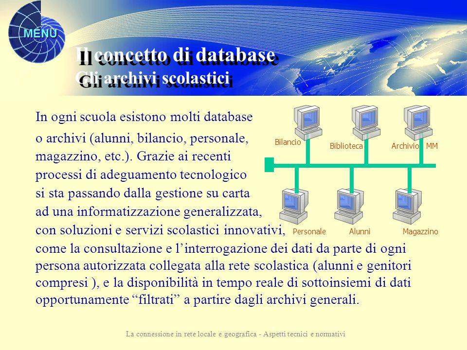 MENU La connessione in rete locale e geografica - Aspetti tecnici e normativi Il concetto di database Intranet MPI SISSI Gestione dei dati