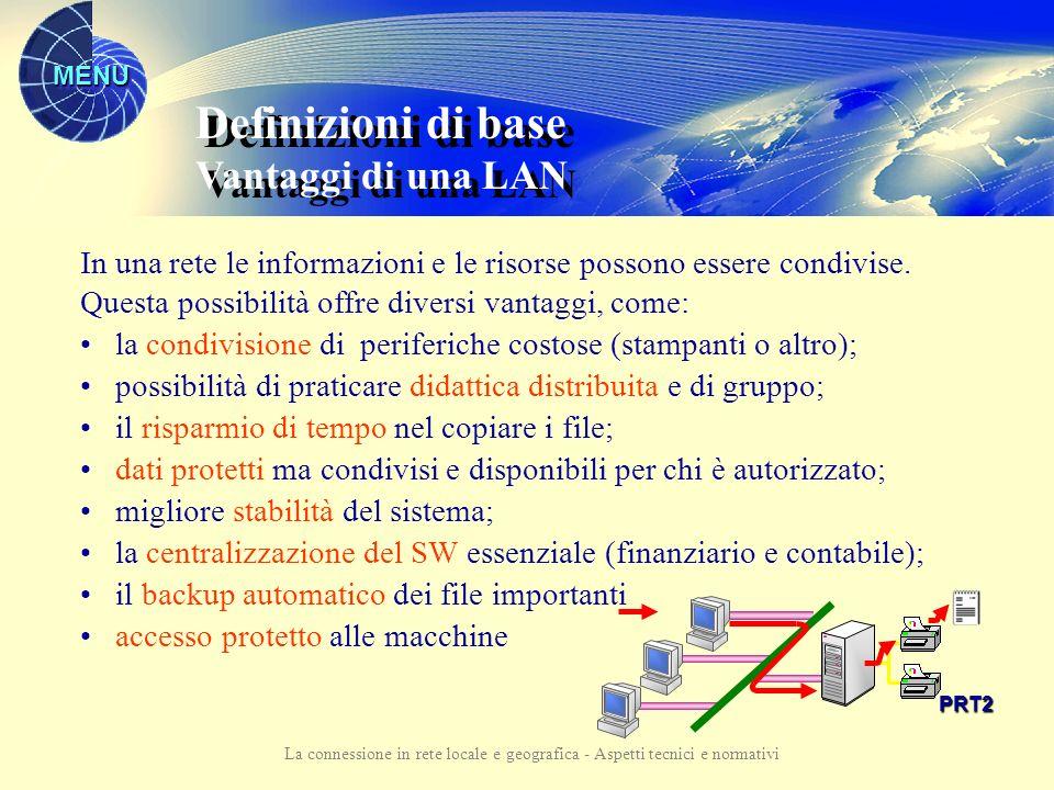 MENU La connessione in rete locale e geografica - Aspetti tecnici e normativi Definizioni di base LAN e WAN Definizioni di base LAN e WAN LAN (Local Area Network) Una rete che è collegata su un area limitata.