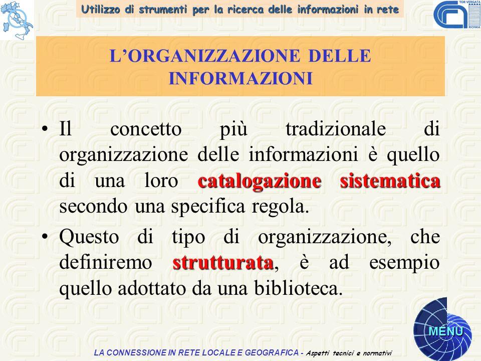 Utilizzo di strumenti per la ricerca delle informazioni in rete MENU Aspetti tecnici e normativi LA CONNESSIONE IN RETE LOCALE E GEOGRAFICA - Aspetti tecnici e normativi LORGANIZZAZIONE DELLE INFORMAZIONI: il sistema DDC Il principale standard bibliotecario per la classificazione e il: Dewey Decimal Classification (DDC) Melvil Dewey Ideato da Melvil Dewey nel 1876