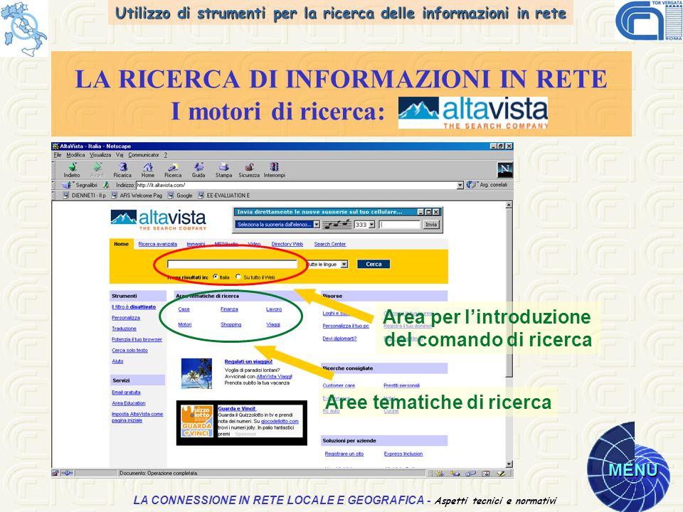 Utilizzo di strumenti per la ricerca delle informazioni in rete MENU Aspetti tecnici e normativi LA CONNESSIONE IN RETE LOCALE E GEOGRAFICA - Aspetti tecnici e normativi LA RICERCA DI INFORMAZIONI IN RETE I motori di ricerca: Area per lintroduzione del comando di ricerca Aree tematiche di ricerca