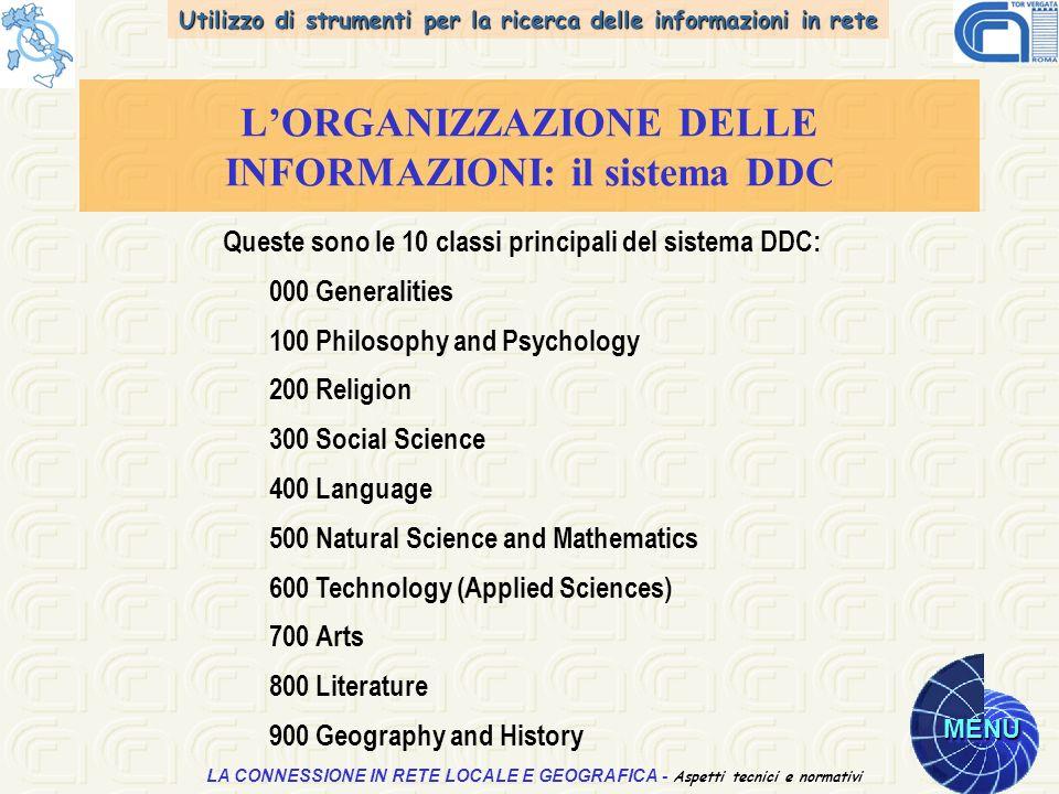 Utilizzo di strumenti per la ricerca delle informazioni in rete MENU Aspetti tecnici e normativi LA CONNESSIONE IN RETE LOCALE E GEOGRAFICA - Aspetti tecnici e normativi LA RICERCA DI INFORMAZIONI IN RETE Library of Congress: http://catalog.loc.gov/ http://catalog.loc.gov/ Servizio Bibliotecario Nazionale (SBN): http://www.sbn.it http://www.sbn.it Due importanti OPAC