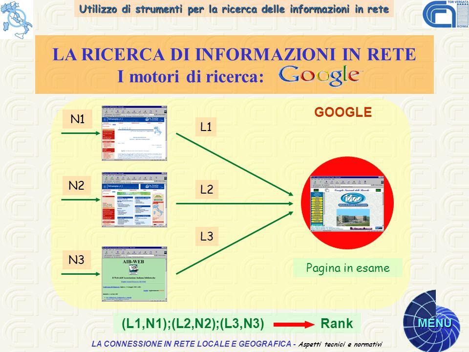 Utilizzo di strumenti per la ricerca delle informazioni in rete MENU Aspetti tecnici e normativi LA CONNESSIONE IN RETE LOCALE E GEOGRAFICA - Aspetti tecnici e normativi (L1,N1);(L2,N2);(L3,N3) Rank GOOGLE LA RICERCA DI INFORMAZIONI IN RETE I motori di ricerca: Pagina in esame L1 L2 L3 N1 N2 N3