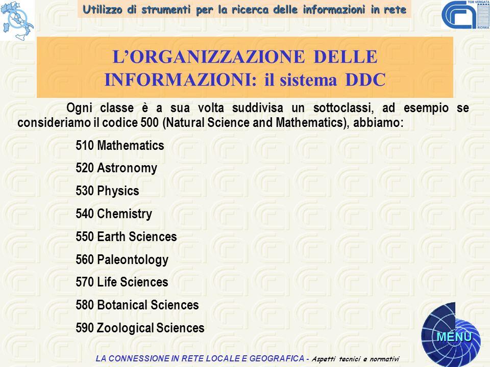 Utilizzo di strumenti per la ricerca delle informazioni in rete MENU Aspetti tecnici e normativi LA CONNESSIONE IN RETE LOCALE E GEOGRAFICA - Aspetti tecnici e normativi LORGANIZZAZIONE DELLE INFORMAZIONI: il sistema DDC Ogni classe è a sua volta suddivisa un sottoclassi, ad esempio se consideriamo il codice 500 (Natural Science and Mathematics), abbiamo: 510 Mathematics 520 Astronomy 530 Physics 540 Chemistry 550 Earth Sciences 560 Paleontology 570 Life Sciences 580 Botanical Sciences 590 Zoological Sciences