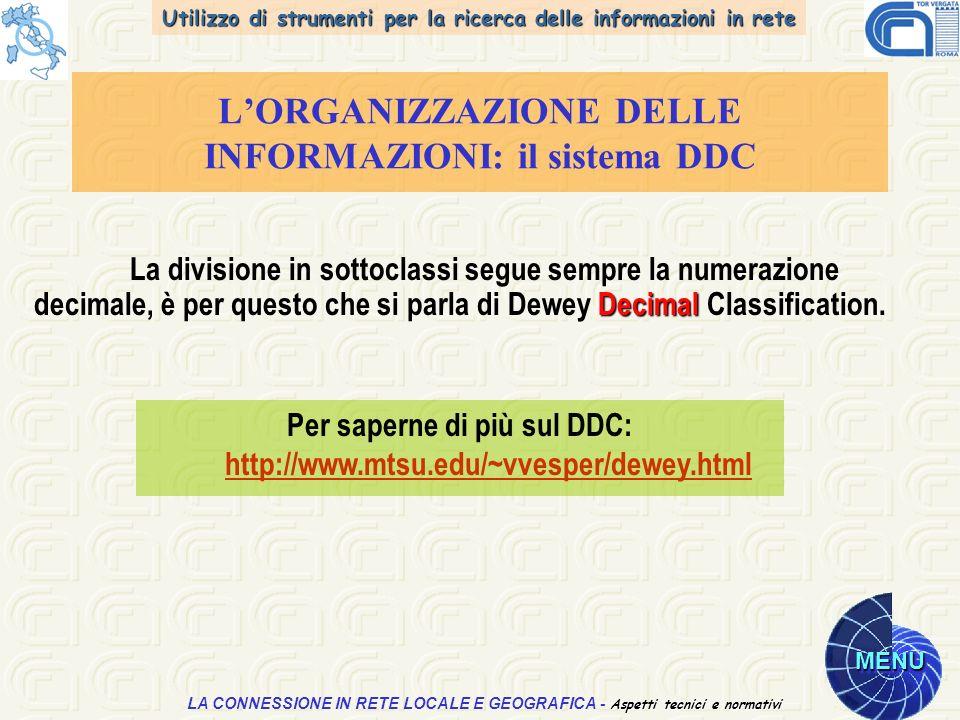 Utilizzo di strumenti per la ricerca delle informazioni in rete MENU Aspetti tecnici e normativi LA CONNESSIONE IN RETE LOCALE E GEOGRAFICA - Aspetti tecnici e normativi LORGANIZZAZIONE DELLE INFORMAZIONI: il sistema DDC Decimal La divisione in sottoclassi segue sempre la numerazione decimale, è per questo che si parla di Dewey Decimal Classification.