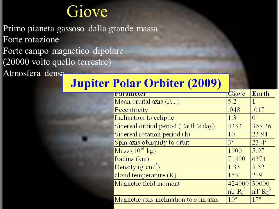 Primo pianeta gassoso dalla grande massa Forte rotazione Forte campo magnetico dipolare (20000 volte quello terrestre) Atmosfera densa Giove Jupiter P