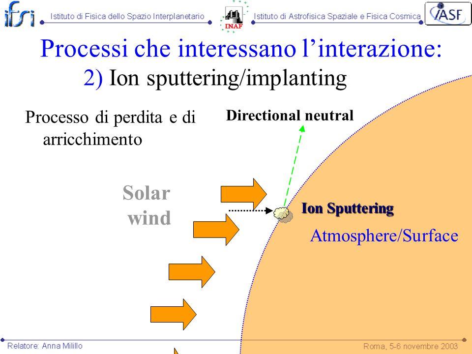 Processi che interessano linterazione: 2) Ion sputtering/implanting Processo di perdita e di arricchimento Solar wind Atmosphere/Surface Ion Sputterin