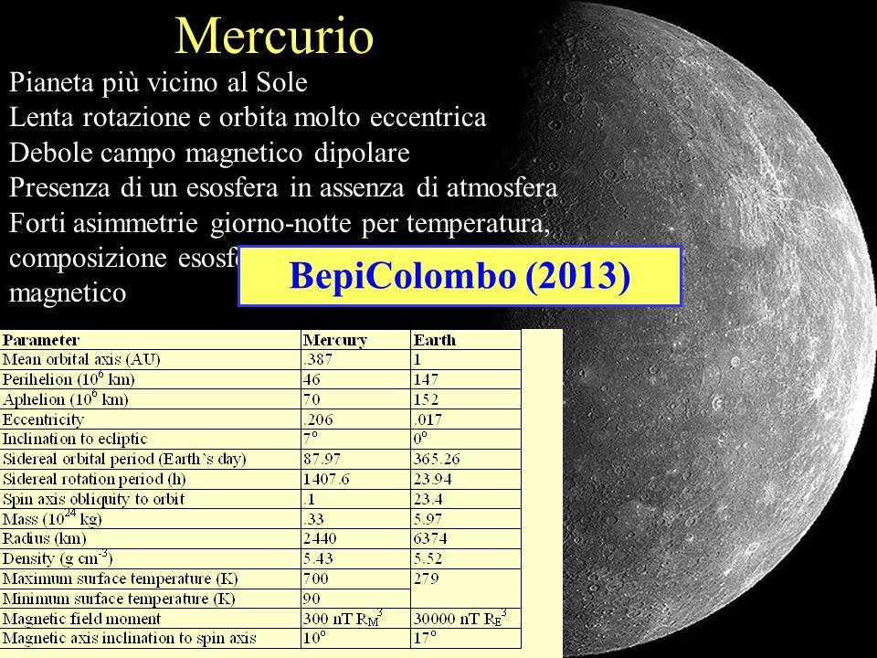 Pianeta più vicino al Sole Lenta rotazione e orbita molto eccentrica Debole campo magnetico dipolare Presenza di un esosfera in assenza di atmosfera F