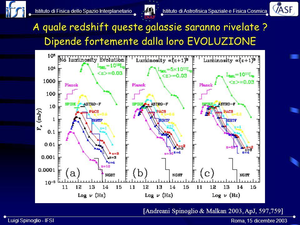 Istituto di Astrofisica Spaziale e Fisica CosmicaIstituto di Fisica dello Spazio Interplanetario Roma, 15 dicembre 2003 Luigi Spinoglio - IFSI I dati ISO sono stati usati per predire le distribuzioni energetiche spettrali (SED) ed i conteggi delle galassie ad alto redshift: Le SED osservate di: Seyfert 1s, Seyfert 2s, Starburst, galassie normali e Quasars sono state fatte evolvere allindietro nel tempo usando le LOCAL LUMINOSITY FUNCTIONS e la loro presunta EVOLUZIONE Per le QSOs: EVOLUZIONE è ben nota, ma le SED sono incerte Per le Seyfert e starburst locali le SED sono ben definite, ma levoluzione è incerta.