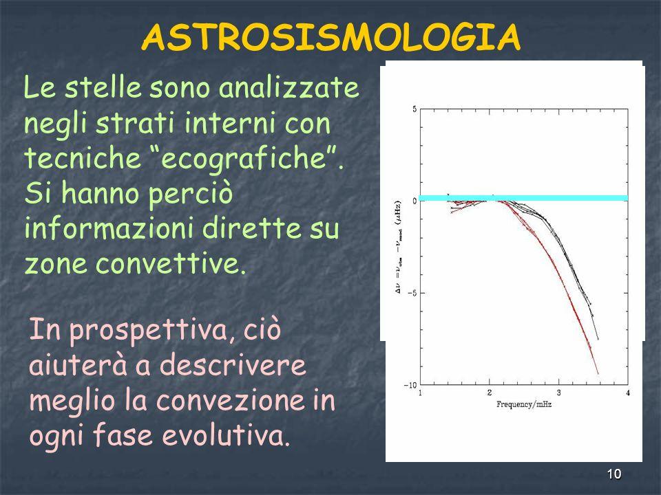 10 ASTROSISMOLOGIA Le stelle sono analizzate negli strati interni con tecniche ecografiche. Si hanno perciò informazioni dirette su zone convettive. I
