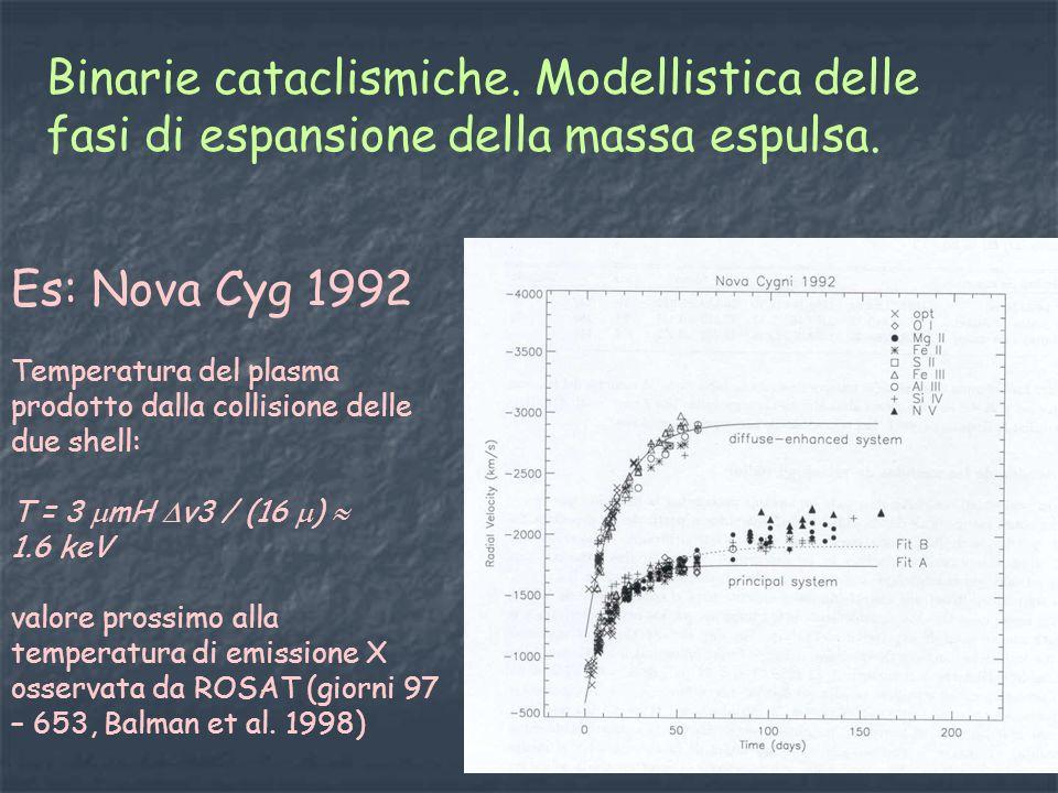16 Binarie cataclismiche. Modellistica delle fasi di espansione della massa espulsa. Es: Nova Cyg 1992 Temperatura del plasma prodotto dalla collision