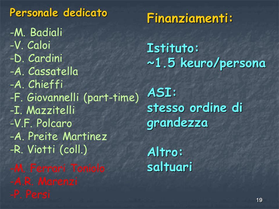19 Personale dedicato -M. Badiali -V. Caloi -D. Cardini -A. Cassatella -A. Chieffi -F. Giovannelli (part-time) -I. Mazzitelli -V.F. Polcaro -A. Preite