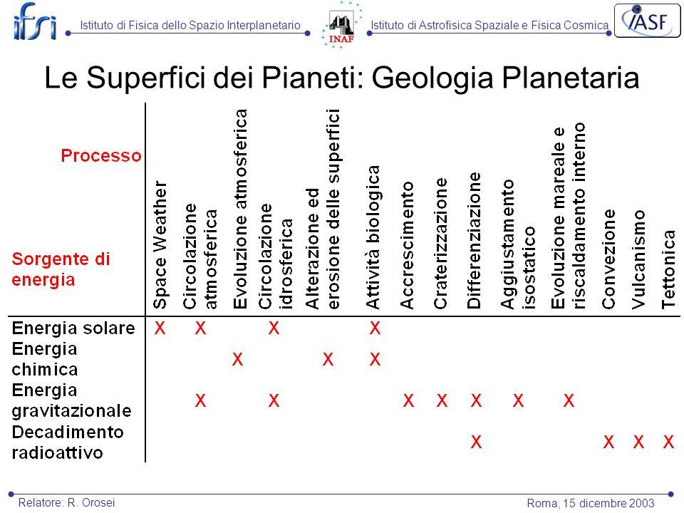 Le Superfici dei Pianeti: Geologia Planetaria Istituto di Astrofisica Spaziale e Fisica CosmicaIstituto di Fisica dello Spazio Interplanetario Roma, 15 dicembre 2003 Relatore: R.