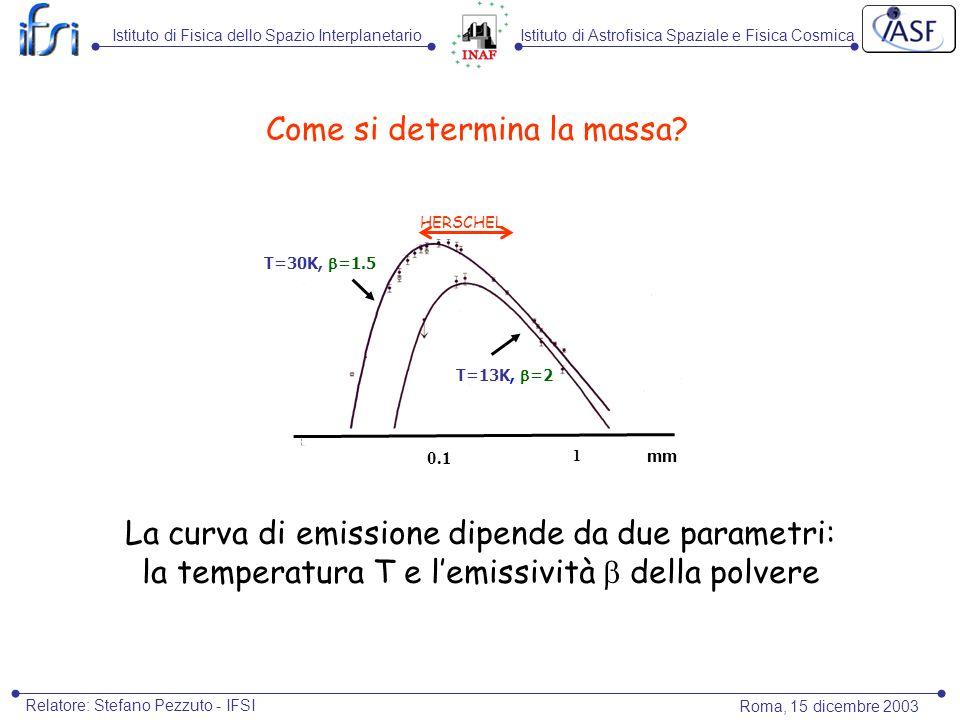 Istituto di Astrofisica Spaziale e Fisica CosmicaIstituto di Fisica dello Spazio Interplanetario Roma, 15 dicembre 2003 Relatore: Stefano Pezzuto - IF