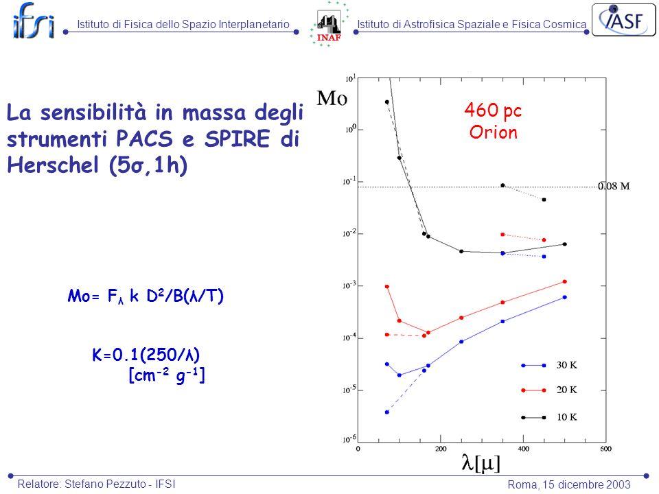 460 pc Orion Roma, 15 dicembre 2003 Relatore: Stefano Pezzuto - IFSI Istituto di Fisica dello Spazio InterplanetarioIstituto di Astrofisica Spaziale e