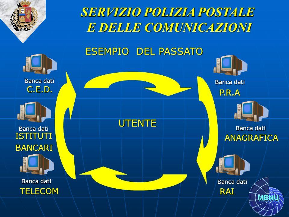 MENU SERVIZIO POLIZIA POSTALE E DELLE COMUNICAZIONI ESEMPIO DEL PASSATO Banca dati C.E.D. ANAGRAFICA P.R.A TELECOM RAI ISTITUTIBANCARI UTENTE