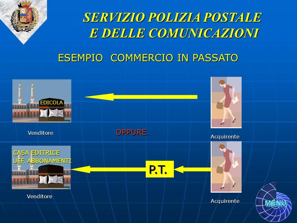 MENU SERVIZIO POLIZIA POSTALE E DELLE COMUNICAZIONI ESEMPIO COMMERCIO IN PASSATO Acquirente EDICOLA Venditore Acquirente Venditore CASA EDITRICE UFF.