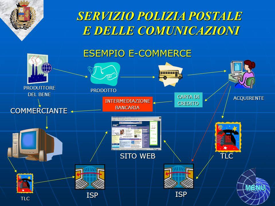 MENU SERVIZIO POLIZIA POSTALE E DELLE COMUNICAZIONI ESEMPIO E-COMMERCE ISP SITO WEB ACQUIRENTE COMMERCIANTE TLC INTERMEDIAZIONEBANCARIA CARTA DI CREDI
