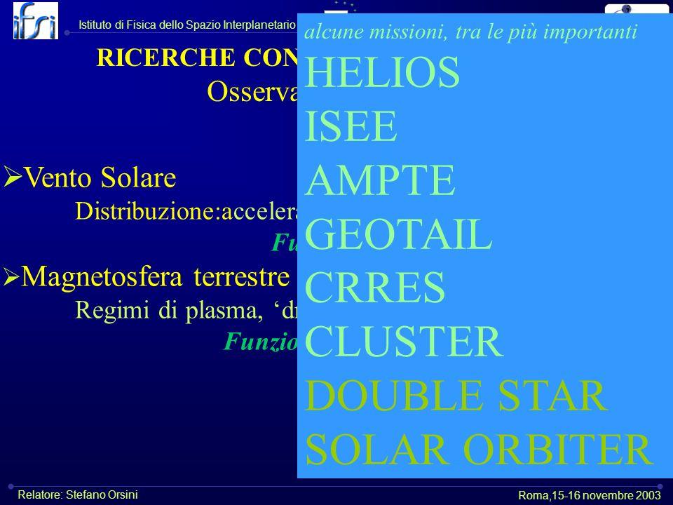 RICERCHE CON RIVELATORI DI IONI Osservazioni in situ di: Vento Solare Distribuzione:accelerazione, turbolenza, anisotropie… Funzioni di distribuzione di H + -He ++ Magnetosfera terrestre Regimi di plasma, drift, processi fisici di confine… Funzioni di distribuzione di H +, He +, O + … Istituto di Astrofisica Spaziale e Fisica CosmicaIstituto di Fisica dello Spazio Interplanetario Roma,15-16 novembre 2003 Relatore: Stefano Orsini alcune missioni, tra le più importanti HELIOS ISEE AMPTE GEOTAIL CRRES CLUSTER DOUBLE STAR SOLAR ORBITER