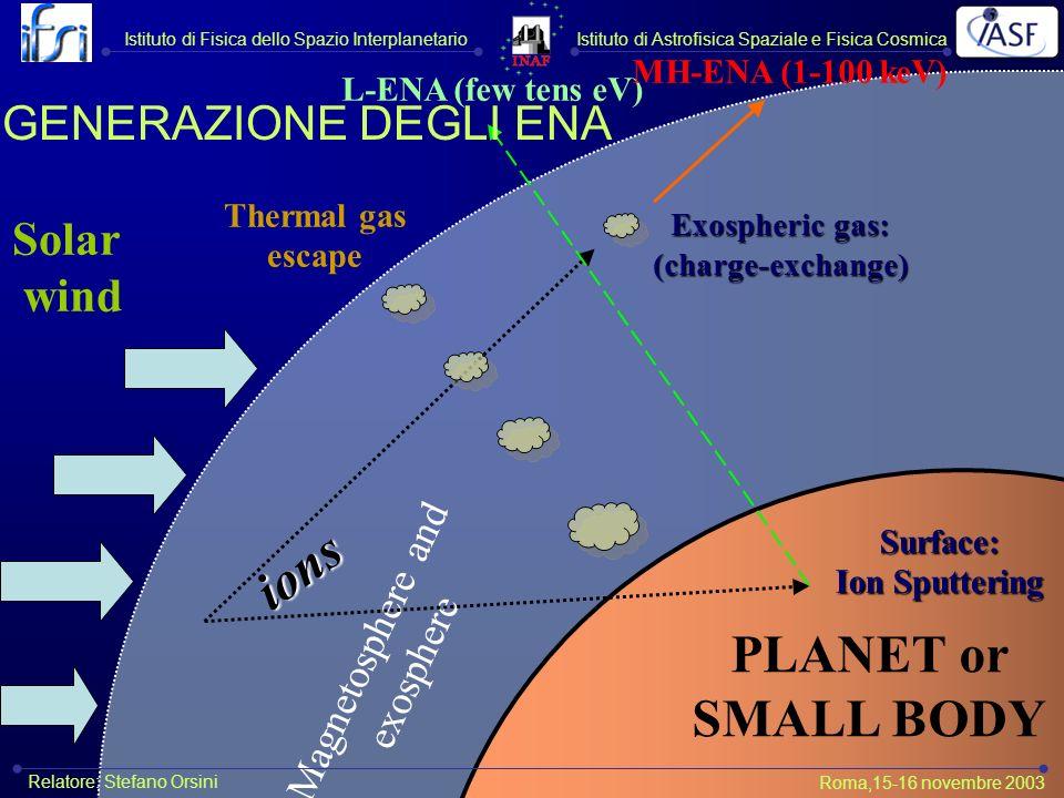 RICERCHE CON RIVELATORI ENA Osservazioni remote di: Corpi Magnetizzati (Terra, Mercurio, Giove Saturno) Circolazione del plasma magnetosferico Scambio di carica Corpi non magnetizzati con atmosfera (Marte, Venere…) Emissione di gas neutro energetico (esosfera) Scambio di carica,sputtering… Corpi senza atmosfera (Mercurio, Satelliti, Asteroidi…) Emissione di gas neutro energetico: erosione superficialeSputtering, impatti di micrometeoriti,… Il Sole Regione di accelerazione del vento solare Vento solare neutro Istituto di Astrofisica Spaziale e Fisica CosmicaIstituto di Fisica dello Spazio Interplanetario Roma,15-16 novembre 2003 Relatore: Stefano Orsini ASTRID (SAC-B) CASSINI IMAGE MARS EXPRESS TWINS VENUS EXPRESS BEPICOLOMBO SOLAR ORBITER