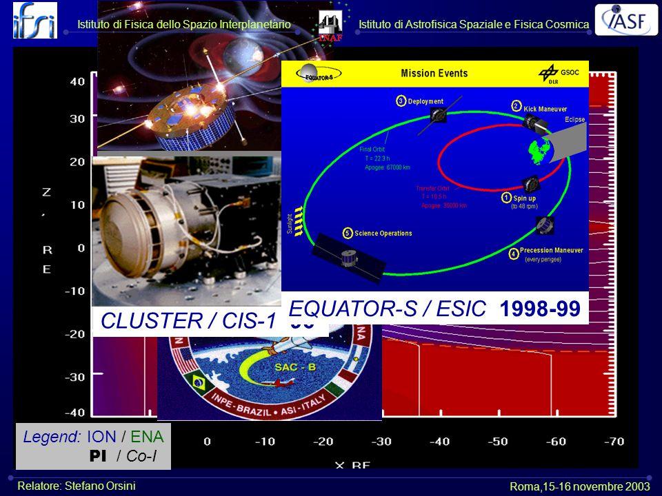 SAC-B / ISENA 1996 CLUSTER / CIS-1 96 EQUATOR-S / ESIC 1998-99 Istituto di Astrofisica Spaziale e Fisica CosmicaIstituto di Fisica dello Spazio Interplanetario Roma,15-16 novembre 2003 Relatore: Stefano Orsini Legend: ION / ENA PI / Co-I
