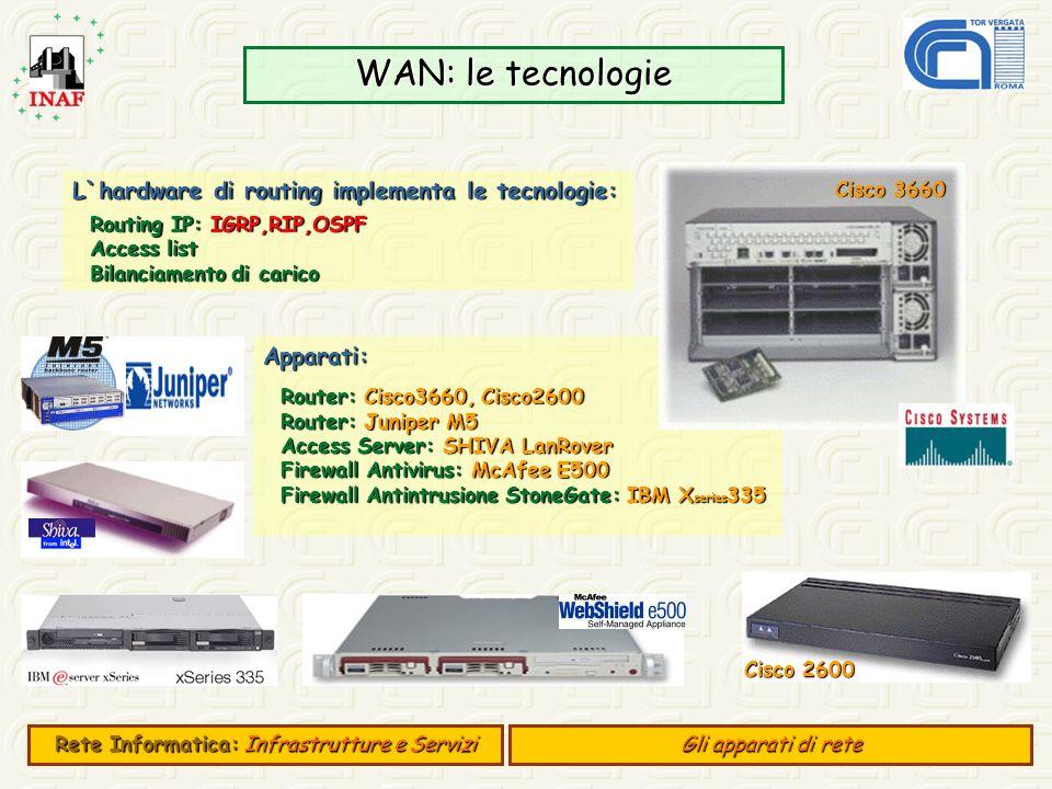 WAN: le tecnologie L`hardware di routing implementa le tecnologie: Routing IP: IGRP,RIP,OSPF Routing IP: IGRP,RIP,OSPF Access list Access list Bilanci